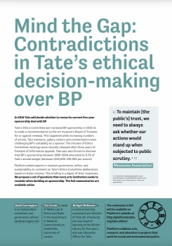 Tate Ethics Perspectives